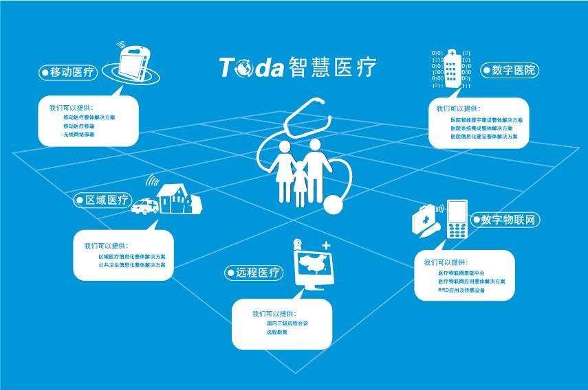 云南搭建老年人智慧医疗服务平台